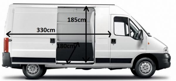 Особенности негабаритных перевозок автотранспортом