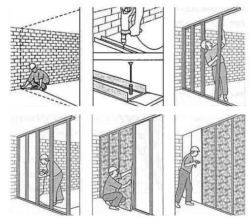 Поэтапный монтаж гипсовых листов (стена)
